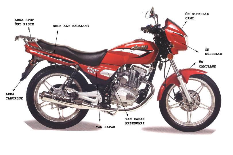 Motosiklet Sözlüğü